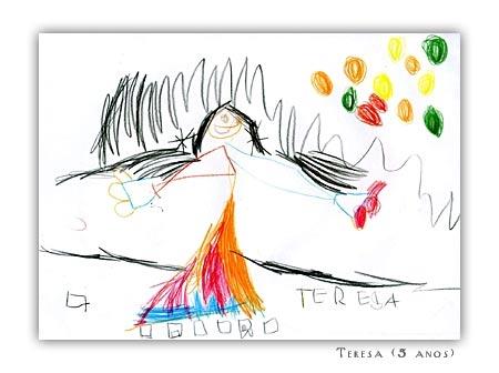 Teresa Prata